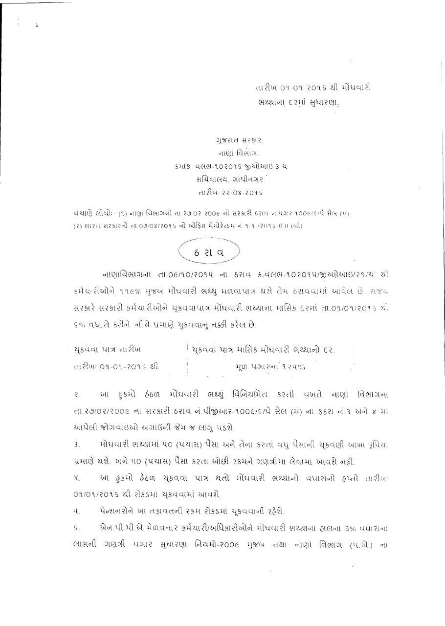 Date-01/01/2016 thi Sarkari Karmachario na Monghvari