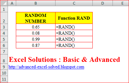Excel Solutions - Basic and Advanced