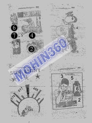 Thai Lottery 123 2nd Paper Facebook Timeline Blogspot 16 February 2020