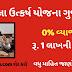 Mahila Utkarsh Yojna Web Portal 2021 [www.mmuy.gujarat.gov.in]