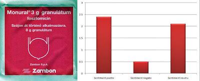pareri forum monural antibiotic infectii urinare