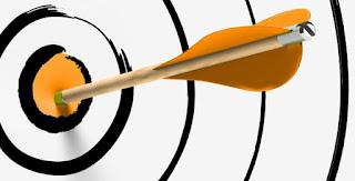 Atteindre ses objectifs, c'est les préciser selon deux critères.