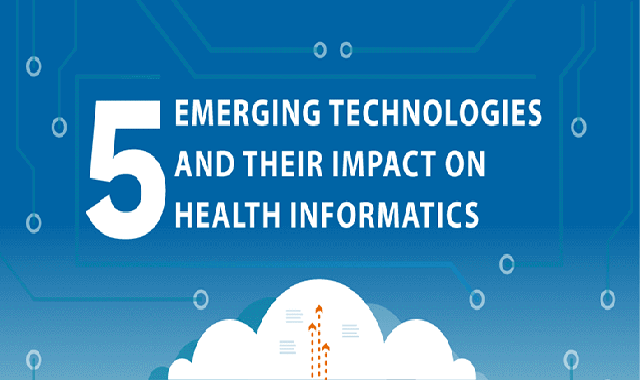 5 Emerging Technologies and Their Impact on Health Informatics #infographic