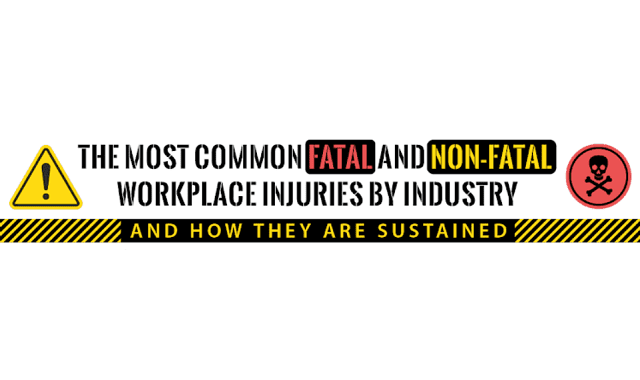The Most Common Fatal and Non-Fatal Workplace Injuries by Industry and How They Are Sustained