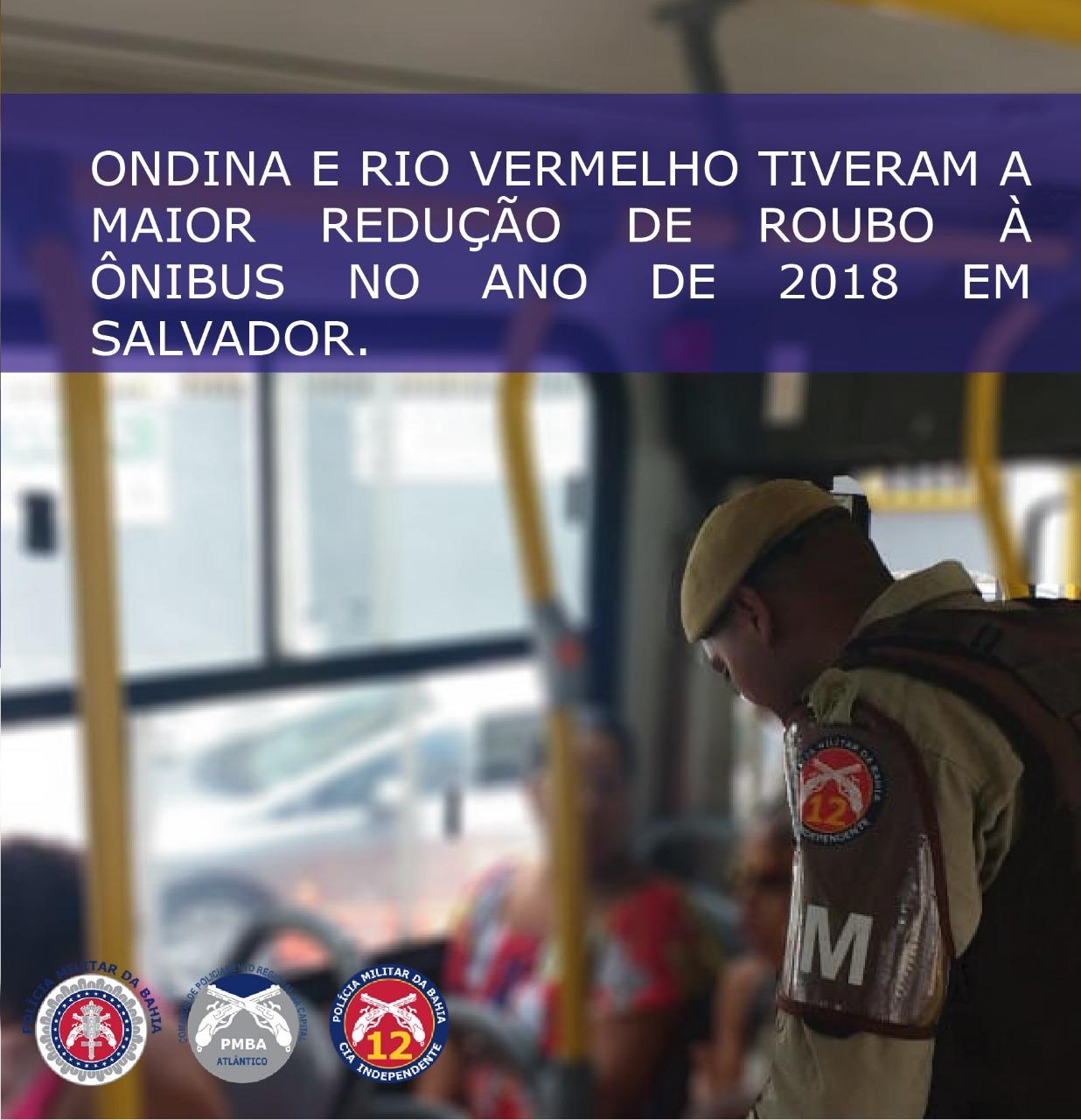 Roubo a ônibus teve redução de 44,7% na área  integrada da Segurança Pública do Rio Vermelho