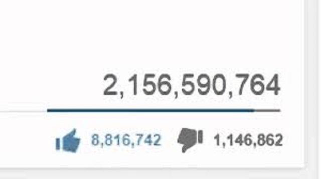 Cara Menjadi Terkenal di Youtube