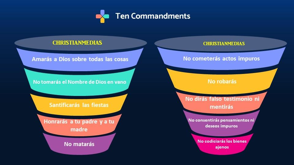 Ten Commandments spanish | Los Diez Mandamientos