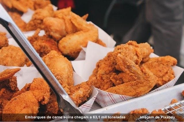 Exportações Brasileiras de carne de frango alcançam mais de 290 mil tonelada em Janeiro de 2021