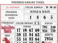 PREDIKSI INDONESIA TOTO SENIN 01 JUNI 2020