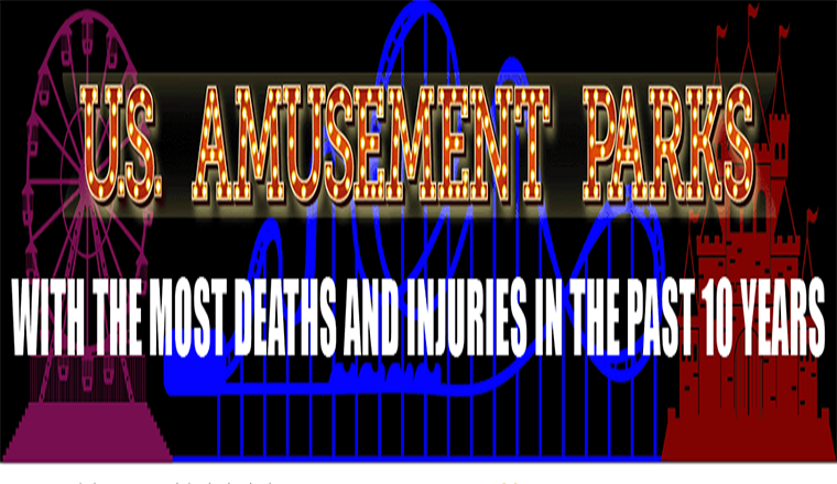 U.S. Amusement Parks With the Most Deaths and Injuries in the Past 10 Years #infographic
