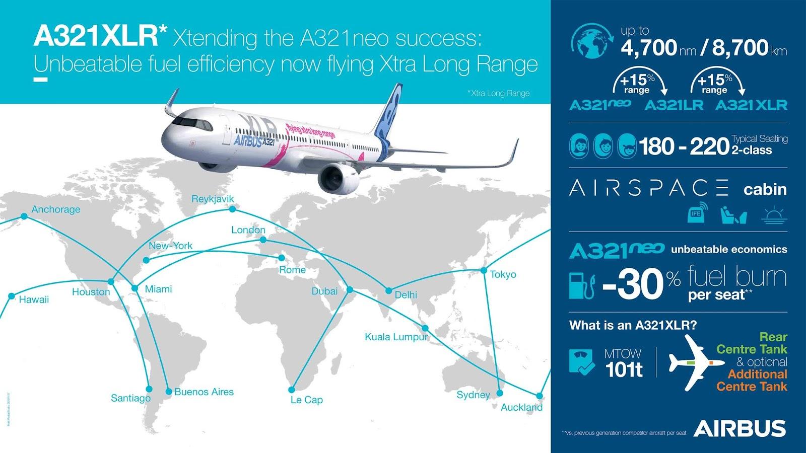 Airbus A321XLR – É mais novo lançamento da Airbus | É MAIS QUE VOAR