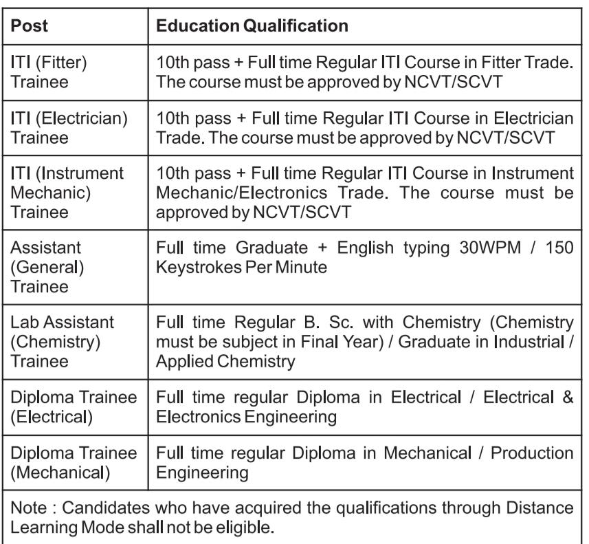 NTPC jobs for ITI & Diploma Engineer / NTPC আই টি আই