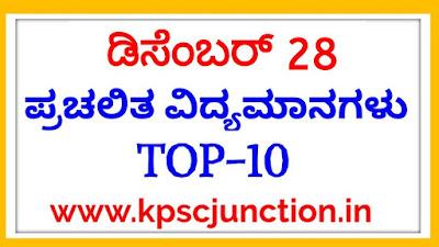 Top Current Affairs Quiz Questions: 28 December 2019