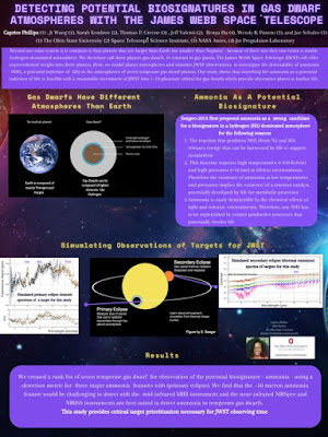 """Poster titled, """"Detecting potential biosignatures in gas dwarf atmospheres with the James Webb Space Telescope"""""""