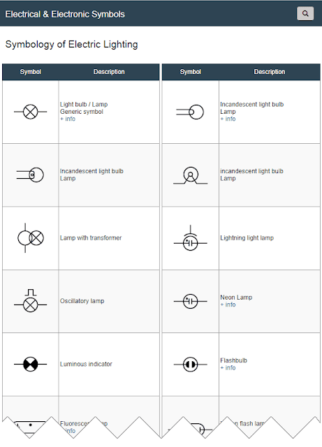 Electric Lighting Symbols
