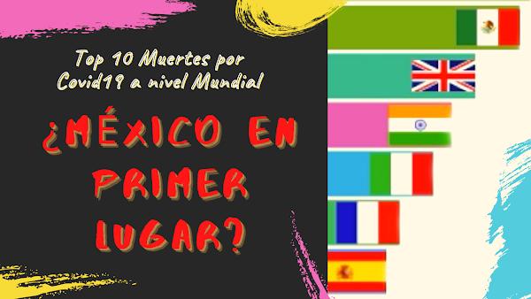 ▷ MUERTES por COVID 19 en el mundo HOY | ¿México 1er LUGAR?