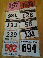 Lance Eaton's numbers thus far.
