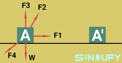 Soal UAS Fisika Dasar 1 IAIN Ponorogo oleh Faninda Novika ...