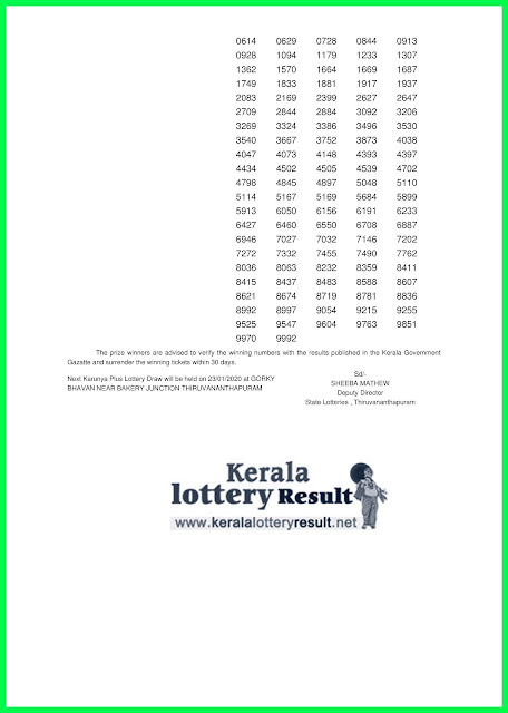 Kerala  Lottery Result 16-01-2020 Karunya Plus KN-299