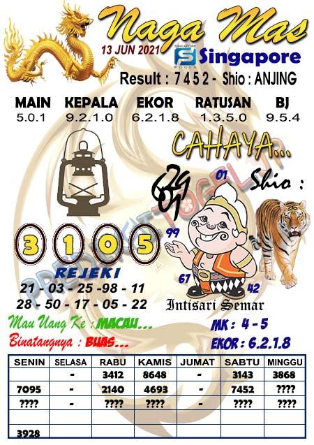 Syair Naga Mas SGP Minggu 13 Juni 2021