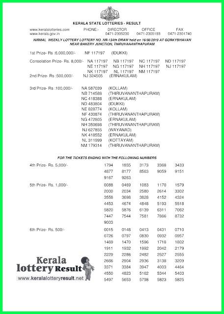 kerala-lottery-result-16-08-2019-nirmal-nr-134-