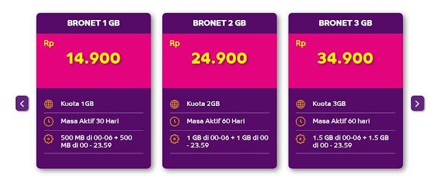 Paket Internet Axis Broent Terbaru 2017