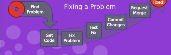 """Como corrigir """"Package operation failed"""" no Ubuntu/LinuxMint e derivados!"""