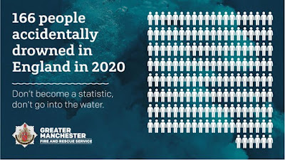 160 people drowned in England last year - don't mess about near water