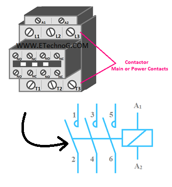 Electrical Contactor Connection And, Contactor Wiring Diagrams