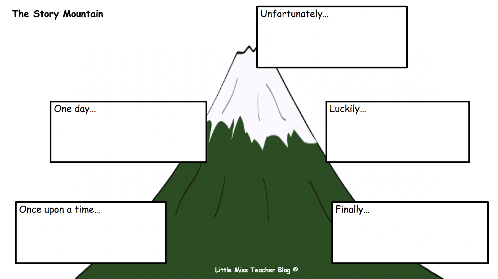 image relating to Story Mountain Printable titled The Tale Mountain Minor Miss out on Instructor Website