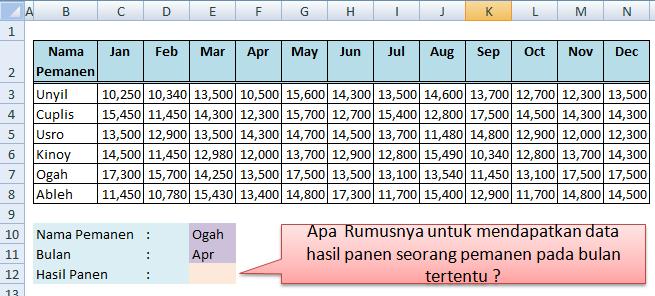 Contoh Studi Kasus VLOOKUP Excel Dua Arah