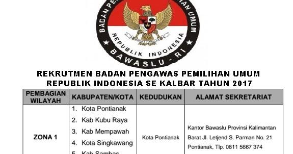Lowongan Kerja Badan Pengawas Pemilu Ri Bawaslu Se Provinsi Kalimantan Barat Rekrutmen