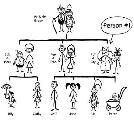 Studio English, Little people edition: Family Vocabulary