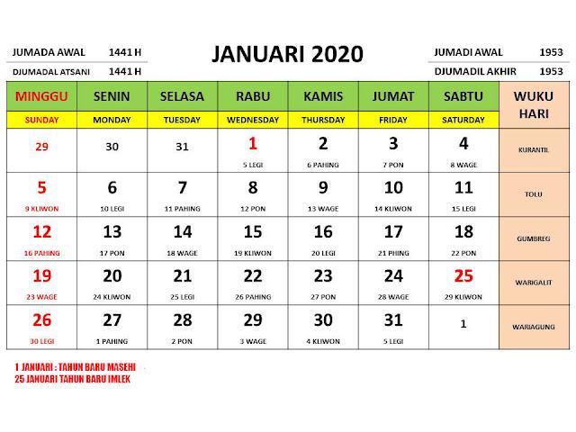 Kalender 2020 Jawa Bulan Januari