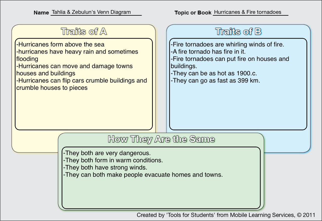 Similarities Of Hurricanes And Tornadoes