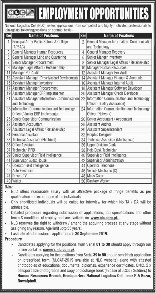 National Logistic Cell Jobs 2019 in Pakistan