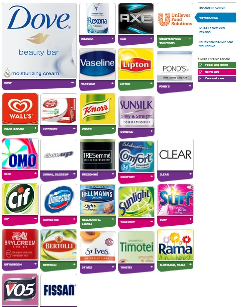 Brands from Unilever