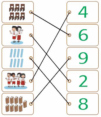 Pasangkan gambar dengan lambang bilangannya www.jokowidodo-marufamin.com