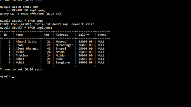SYNTAX FOR RENAMING THE TABLE OR COLUMN NAME example in sql