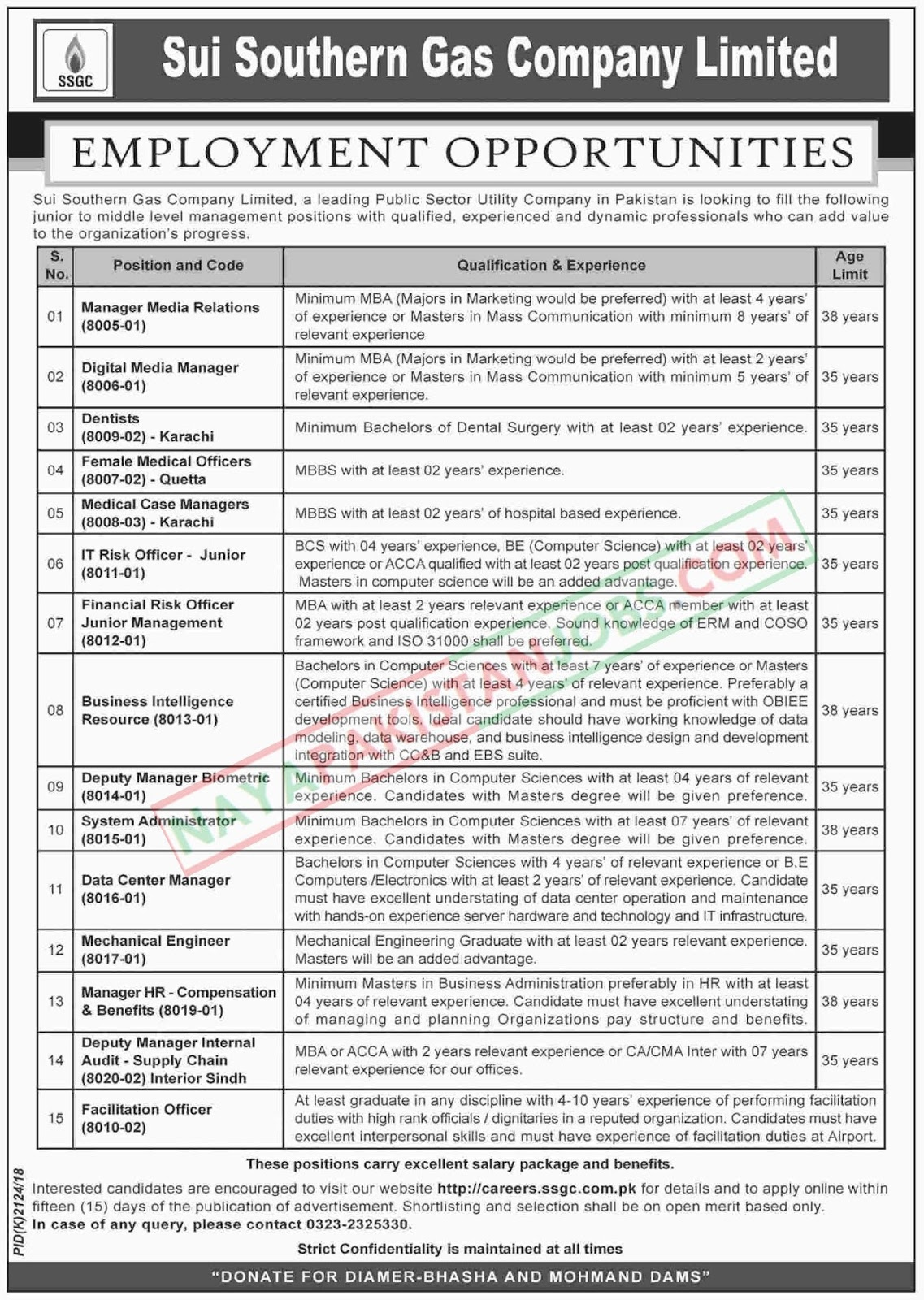 Latest Vacancies Announced in SSGC Sui Southern Gas Company Limited 3 December 2018 - Naya Pakistan