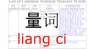 Mengenal Liang Ci Satuan Dalam Bahasa Mandarin (Bagian Dua)