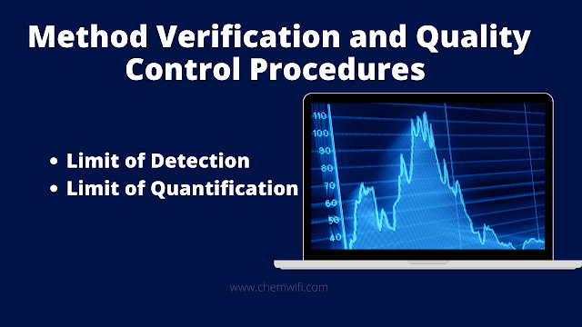 Method Verification and Quality Control Procedures for Determination of phthalate