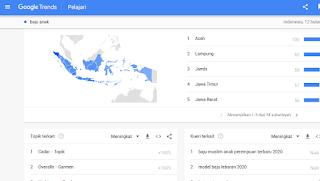 Google Trends Free Online Tools Keywords Analisis