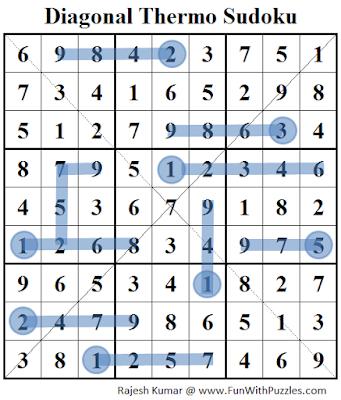 Diagonal Thermo Sudoku (Daily Sudoku League #68) Solution