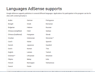 Languages Adsense Supports list