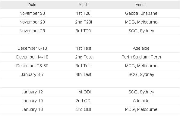 Australia Cricket News