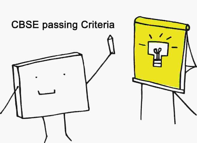 CBSE Board Exam Date Sheet 2020 Class 12
