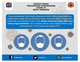 Masyarakat Harus Menggunakan Masker COVID-19 - Tarakan Info