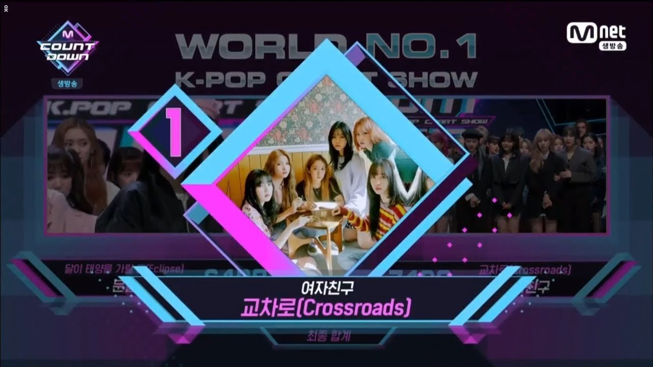 GFRIEND Wins the 7th Trophy for 'Crossroads' on 'M! Countdown'