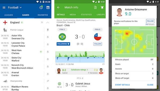 أفضل تطبيق لمتابعة اخبار مباريات كرة القدم للاندرويد